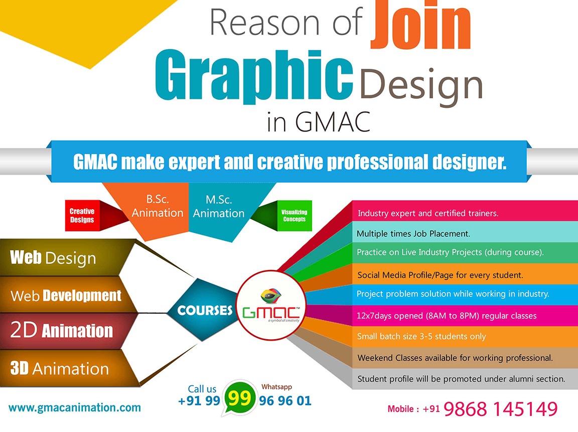 rason of join graphic designing course laxmi nagar, delhi