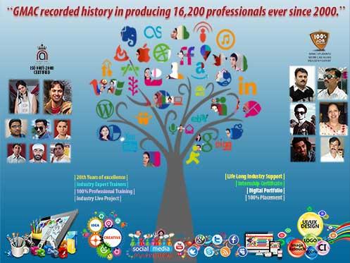 graphic designing institute delhi success alumni @gmac animation
